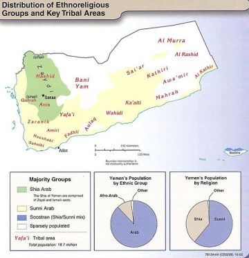 grupos-c3a9tnicos-y-religiosos-en-yemen