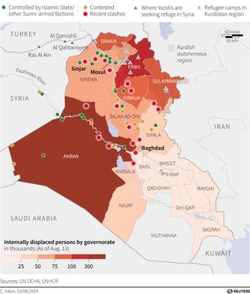 Desplazados internos en Irak, agosto 2014